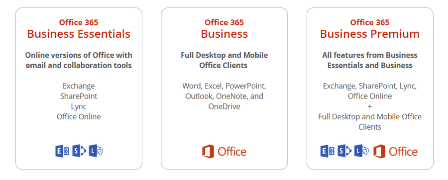 Combine the power of Microsoft Office 365™ with award